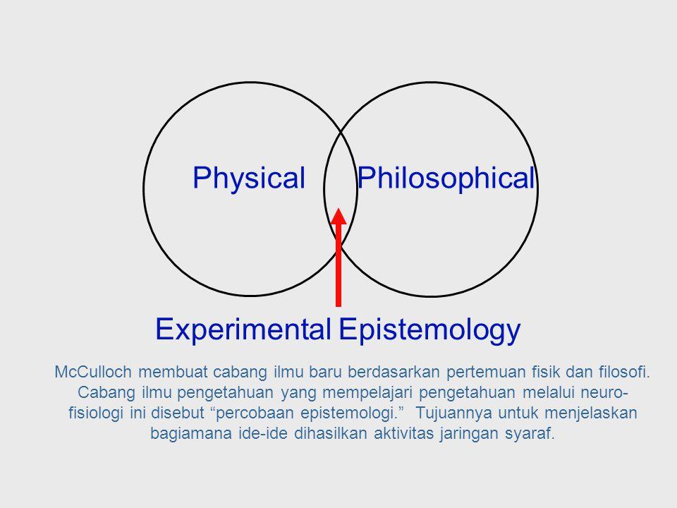 PhysicalAbstract Brain Mind Knowledge Pikiran adalah pertemuan otak dan ide, antara bentuk fisik dan abstrak, antara ilmu pengetahuan dan filosofi.