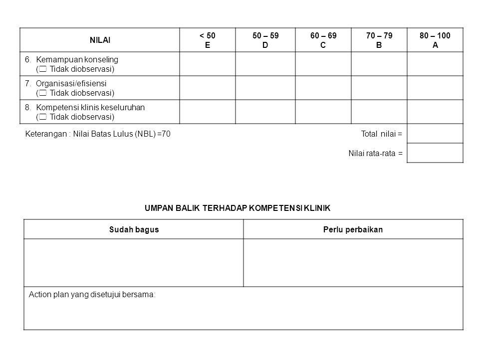 NILAI < 50 E 50 – 59 D 60 – 69 C 70 – 79 B 80 – 100 A 6. Kemampuan konseling (  Tidak diobservasi) 7. Organisasi/efisiensi (  Tidak diobservasi) 8.