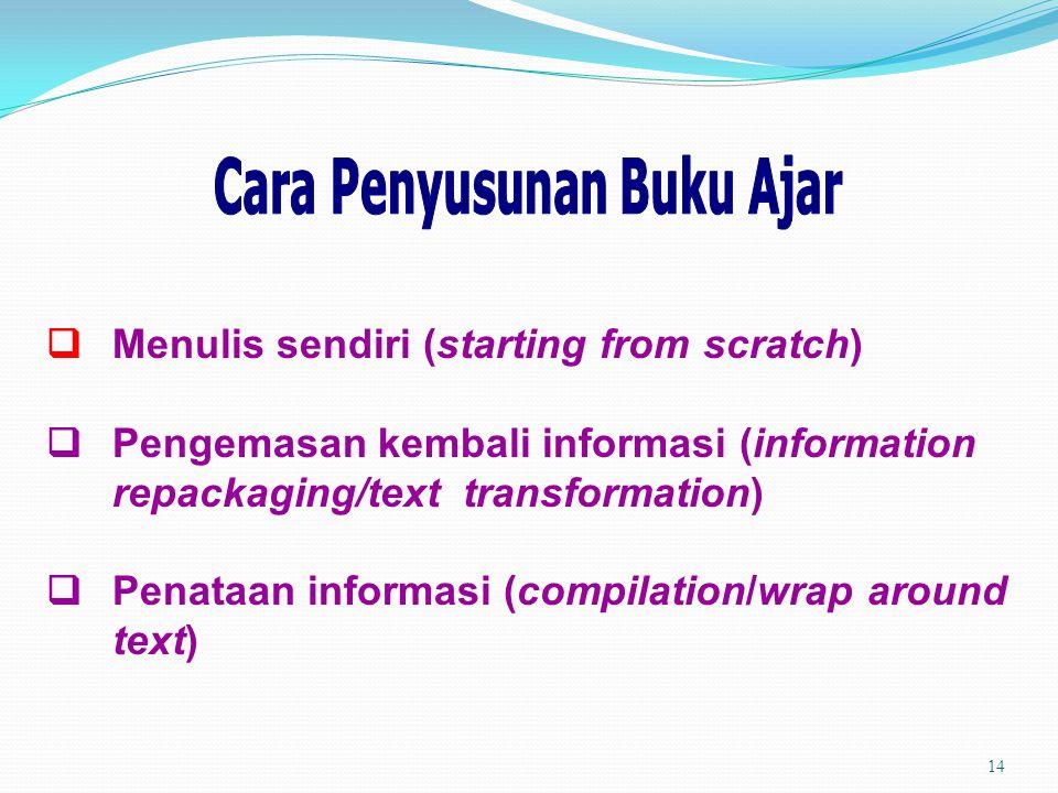 14  Menulis sendiri (starting from scratch)  Pengemasan kembali informasi (information repackaging/text transformation)  Penataan informasi (compil