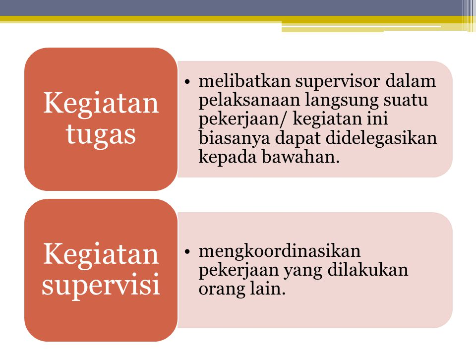 •melibatkan supervisor dalam pelaksanaan langsung suatu pekerjaan/ kegiatan ini biasanya dapat didelegasikan kepada bawahan. Kegiatan tugas •mengkoord