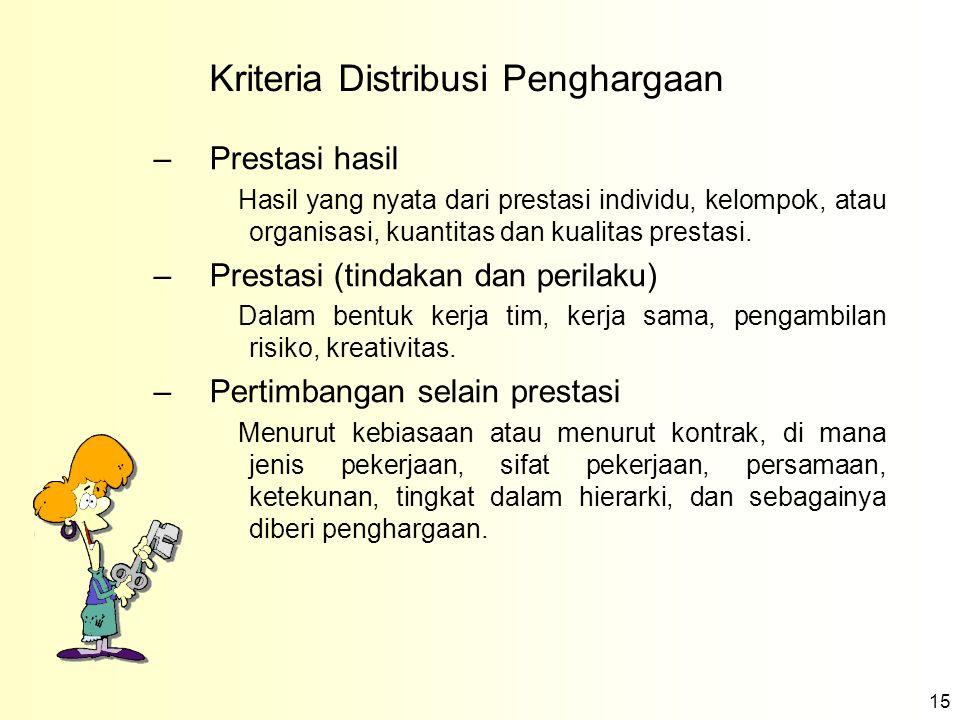 –Penghargaan Dalam Bentuk Uang (Pay For Performance) •Penghargaan dalam bentuk uang yang dikaitkan dengan hasil atau pencapaian seseorang.