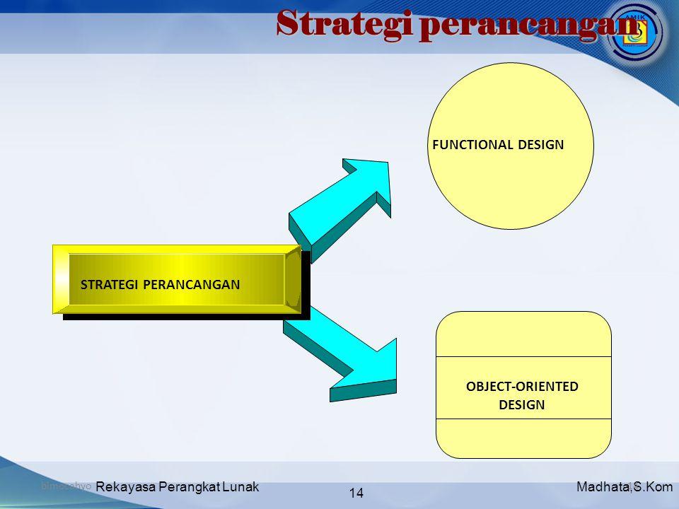Madhata,S.KomRekayasa Perangkat Lunak 14 bimocahyo14 Strategi perancangan STRATEGI PERANCANGAN FUNCTIONAL DESIGN OBJECT-ORIENTED DESIGN