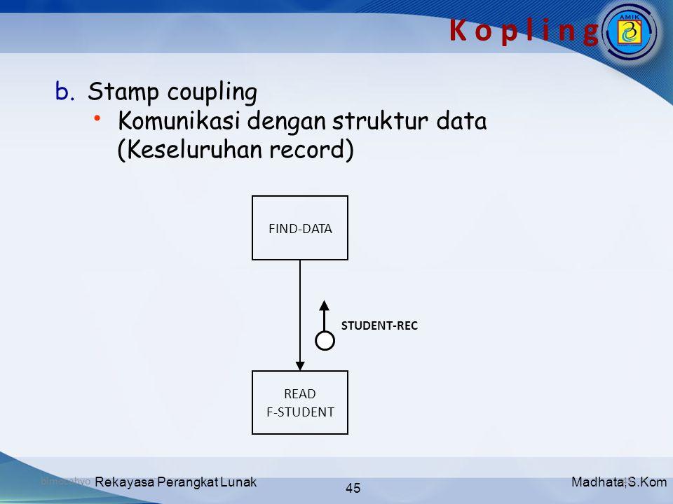 Madhata,S.KomRekayasa Perangkat Lunak 45 bimocahyo45 K o p l i n g b. Stamp coupling • Komunikasi dengan struktur data (Keseluruhan record) FIND-DATA