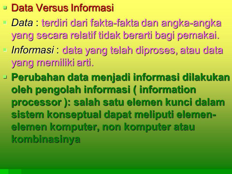  Data Versus Informasi  Data : terdiri dari fakta-fakta dan angka-angka yang secara relatif tidak berarti bagi pemakai.  Informasi : data yang tela