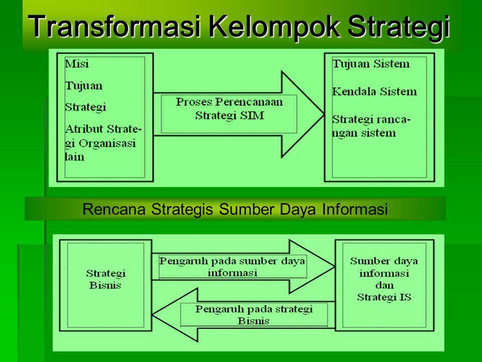 Transformasi Kelompok Strategi Rencana Strategis Sumber Daya Informasi