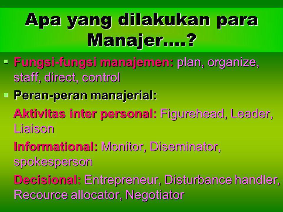 Apa yang dilakukan para Manajer….?  Fungsi-fungsi manajemen: plan, organize, staff, direct, control  Peran-peran manajerial: Aktivitas inter persona