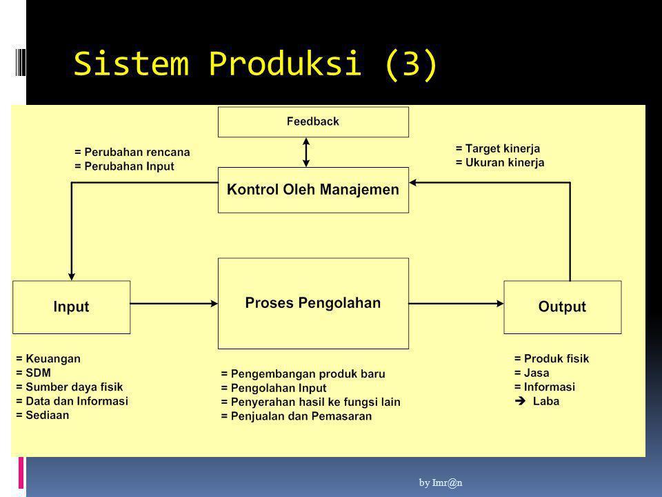 PROSES KONVERSI Masukan Manusia Mesin Material Metode Energi Informasi Keluaran Barang, Jasa & Informasi Perbandingan: Kenyataan Vs Rencana Umpan Balik Diperlukn Penyesuaian Monitor Keluaran Fluktuasi Acak Gambar : Sistem Operasi  Fluktuasi Acak (Random Fluctuation) : Pengaruh yang tidak direncanakan/tak terkendali yang menyebabkan keluaran sebenarnya (actual output) berbeda dgn keluaran yg diharapkan (expected output) QC & Inspection Stel Ulang by Imr@n
