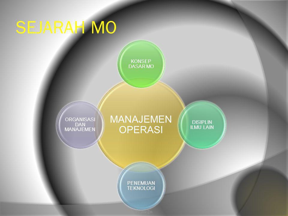 Page 14 Apa Yang Bisa Dilakukan Oleh Manajer Operasi.