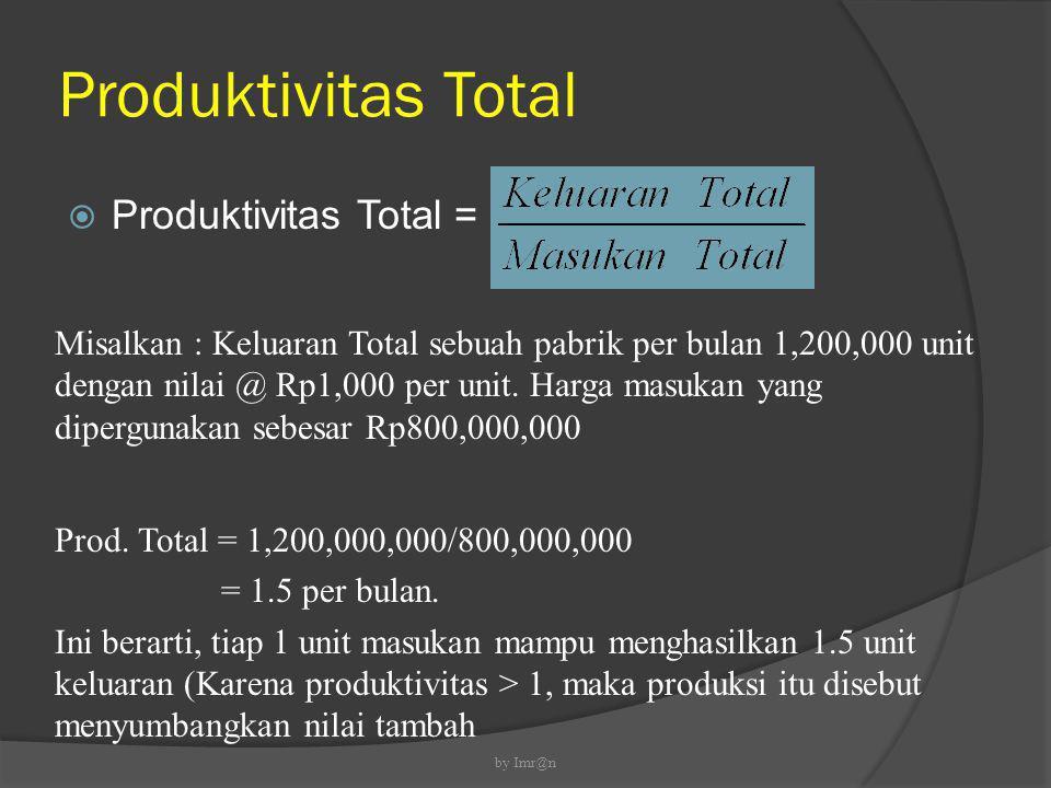 Produktivitas Total  Produktivitas Total = Misalkan : Keluaran Total sebuah pabrik per bulan 1,200,000 unit dengan nilai @ Rp1,000 per unit. Harga ma
