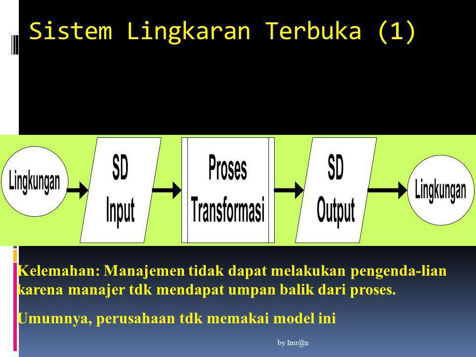 Sistem Lingkaran Terbuka (1) Kelemahan: Manajemen tidak dapat melakukan pengenda-lian karena manajer tdk mendapat umpan balik dari proses. Umumnya, pe