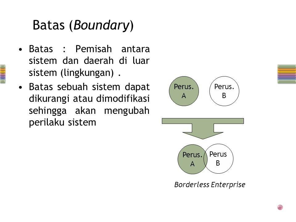 Batas (Boundary) •Batas : Pemisah antara sistem dan daerah di luar sistem (lingkungan).