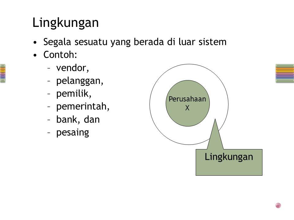 Lingkungan •Segala sesuatu yang berada di luar sistem •Contoh: –vendor, –pelanggan, –pemilik, –pemerintah, –bank, dan –pesaing Perusahaan X Lingkungan