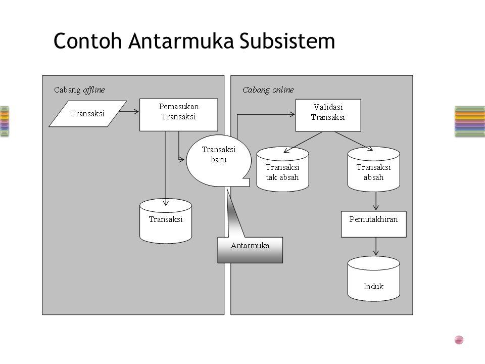 Contoh Antarmuka Subsistem