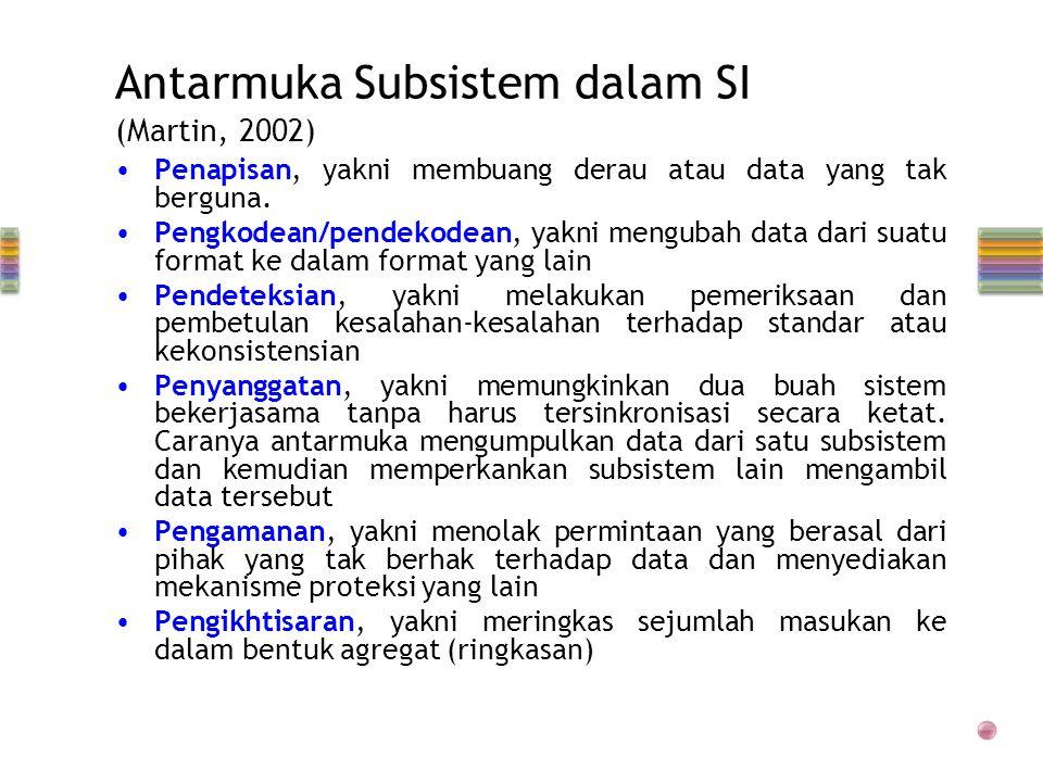 Antarmuka Subsistem dalam SI (Martin, 2002) •Penapisan, yakni membuang derau atau data yang tak berguna.