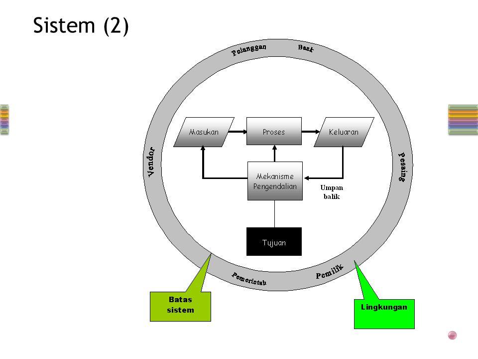 Sistem (2)