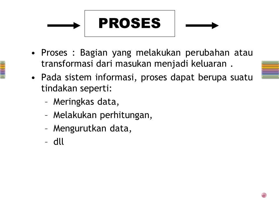•Proses : Bagian yang melakukan perubahan atau transformasi dari masukan menjadi keluaran.