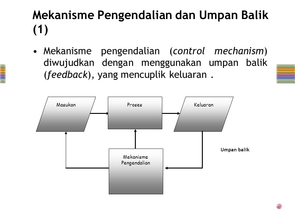 •Mekanisme pengendalian (control mechanism) diwujudkan dengan menggunakan umpan balik (feedback), yang mencuplik keluaran.