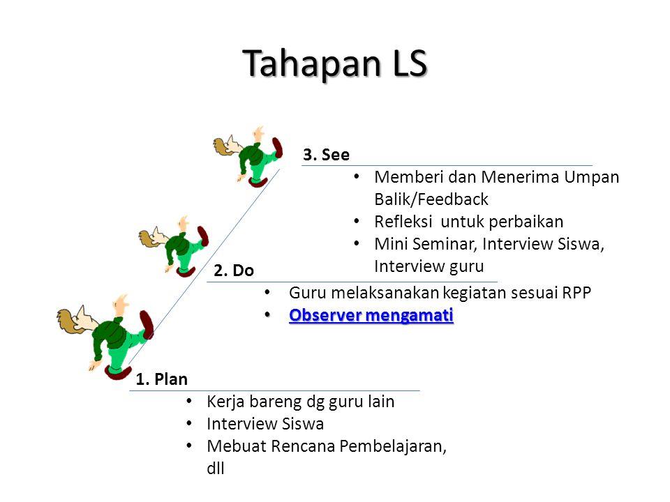 Tahapan LS 1. Plan • Kerja bareng dg guru lain • Interview Siswa • Mebuat Rencana Pembelajaran, dll 2. Do • Guru melaksanakan kegiatan sesuai RPP • Ob