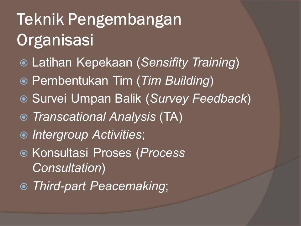 Teknik Pengembangan Organisasi  Latihan Kepekaan (Sensifity Training)  Pembentukan Tim (Tim Building)  Survei Umpan Balik (Survey Feedback)  Transcational Analysis (TA)  Intergroup Activities;  Konsultasi Proses (Process Consultation)  Third-part Peacemaking;