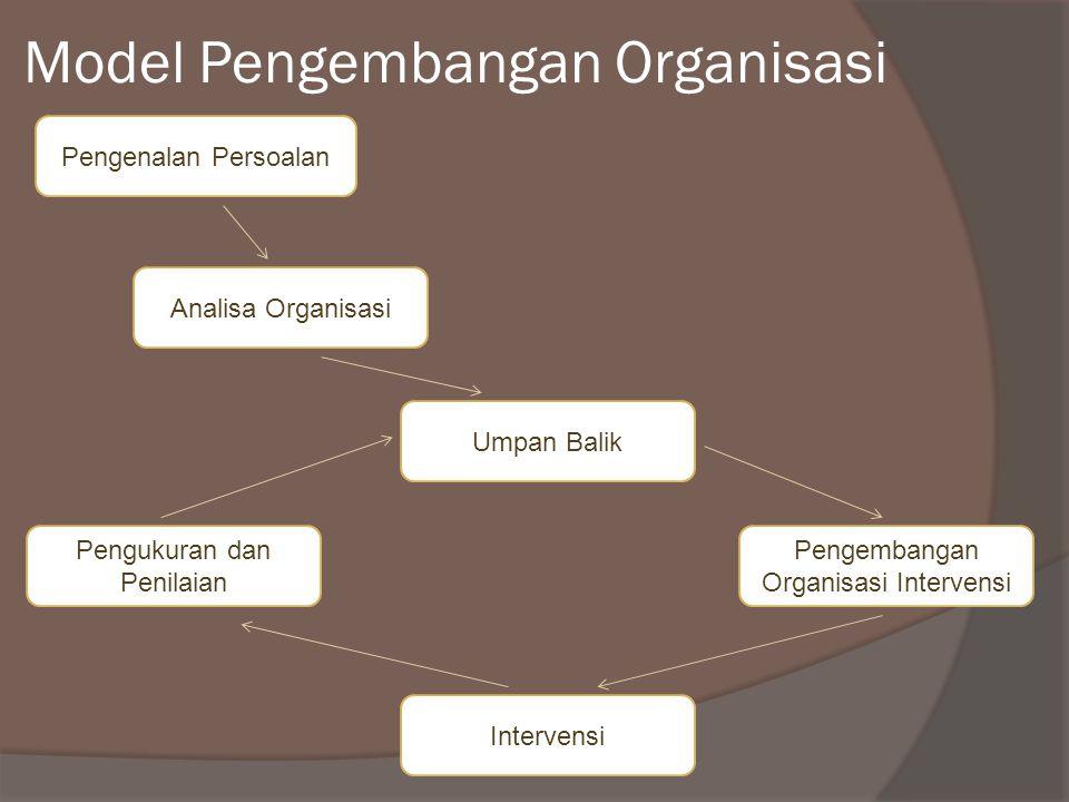 Model Pengembangan Organisasi Pengenalan Persoalan Analisa Organisasi Umpan Balik Pengukuran dan Penilaian Pengembangan Organisasi Intervensi Interven