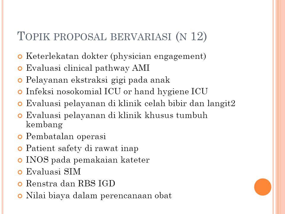 T OPIK PROPOSAL BERVARIASI ( N 12) Keterlekatan dokter (physician engagement) Evaluasi clinical pathway AMI Pelayanan ekstraksi gigi pada anak Infeksi nosokomial ICU or hand hygiene ICU Evaluasi pelayanan di klinik celah bibir dan langit2 Evaluasi pelayanan di klinik khusus tumbuh kembang Pembatalan operasi Patient safety di rawat inap INOS pada pemakaian kateter Evaluasi SIM Renstra dan RBS IGD Nilai biaya dalam perencanaan obat