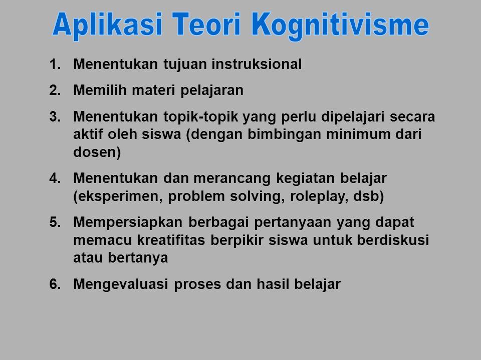 1.Menentukan tujuan instruksional 2.Memilih materi pelajaran 3.Menentukan topik-topik yang perlu dipelajari secara aktif oleh siswa (dengan bimbingan