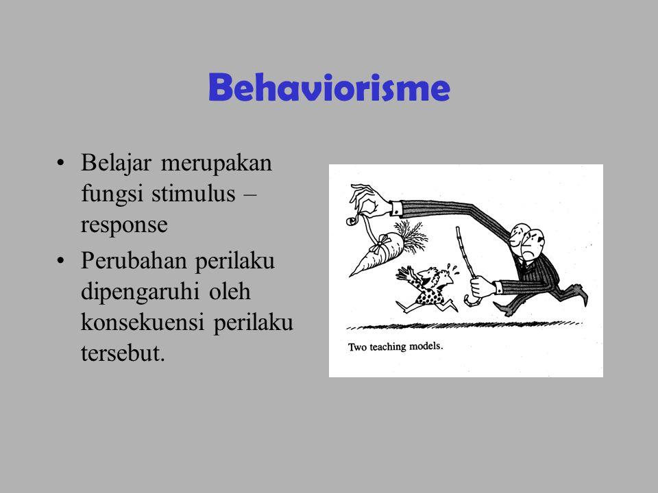 Belajar: Perubahan tingkah laku Kritik:Asumsi stimulus-respon terlalu sederhana Stimulus Perubahan perilaku Respon Reward/ganjaran Hukuman