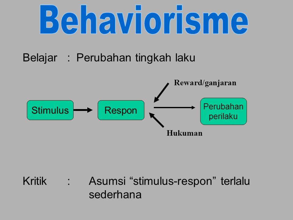 "Belajar: Perubahan tingkah laku Kritik:Asumsi ""stimulus-respon"" terlalu sederhana Stimulus Perubahan perilaku Respon Reward/ganjaran Hukuman"