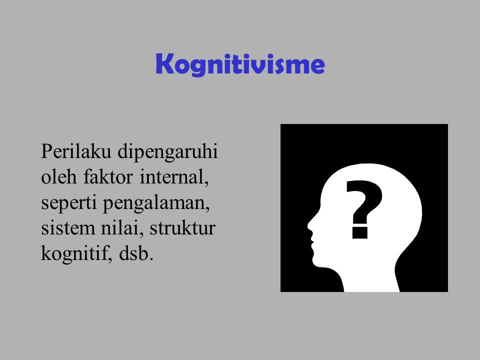 Kembali ke TEORI BELAJAR Belajar: Perubahan persepsi/pemahaman ABC D A,B,C: Struktur kognitif siswa D : Pengetahuan baru