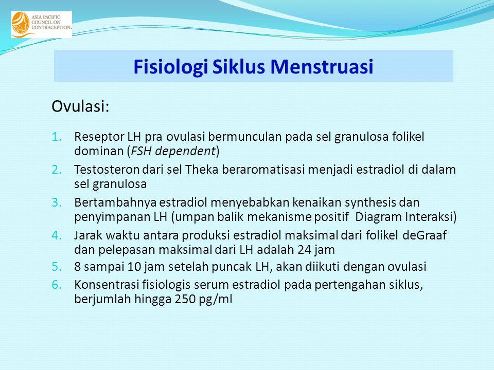 Ovulasi: 1.Reseptor LH pra ovulasi bermunculan pada sel granulosa folikel dominan (FSH dependent) 2.Testosteron dari sel Theka beraromatisasi menjadi