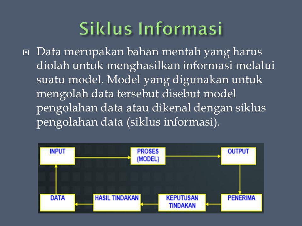  Bagan Proses Sistem Informasi Produksi