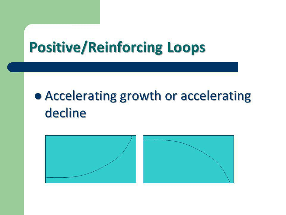 Positive/Reinforcing Loops  Accelerating growth or accelerating decline