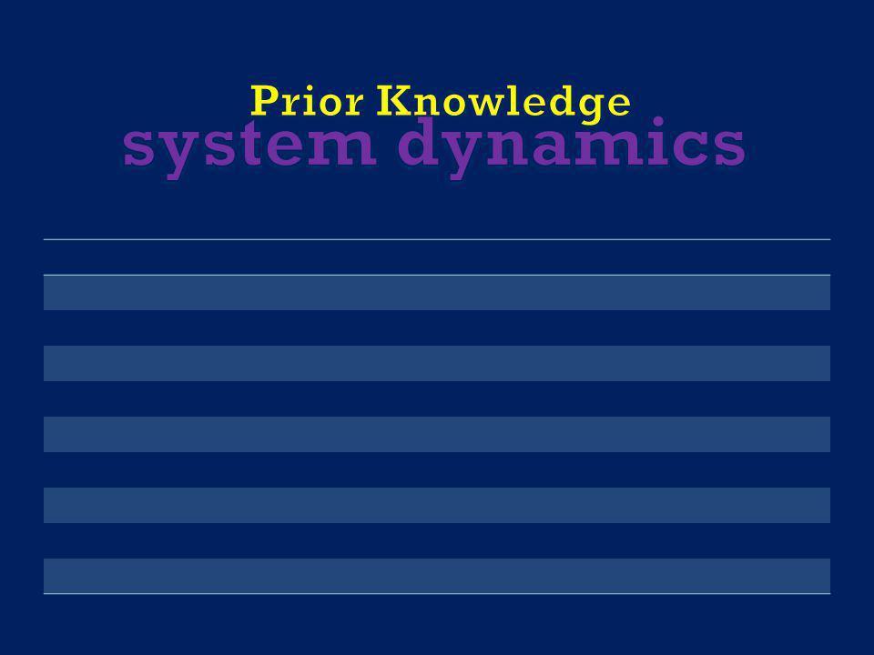  Sistem dinamik: Pemodelan dan simulasi komputer untuk mempelajari dan mengelola sistem umpan balik yang rumit (complex feedback systems), seperti bisnis, sistem lingkungan, sistem sosial, dsb.