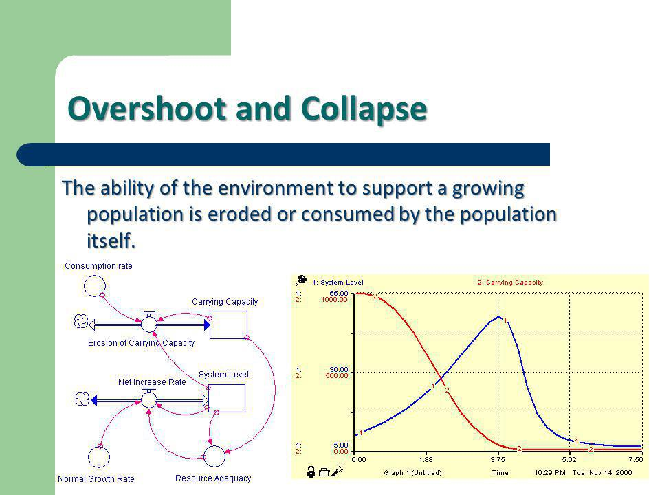 Overshoot and Collapse The ability of the environment to support a growing population is eroded or consumed by the population itself.