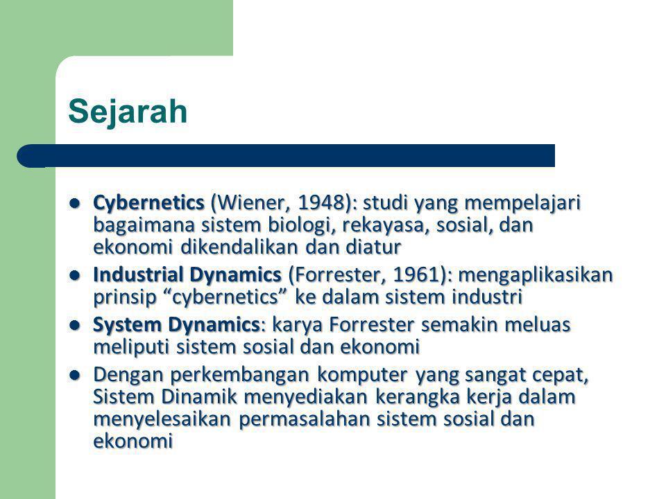  Cybernetics (Wiener, 1948): studi yang mempelajari bagaimana sistem biologi, rekayasa, sosial, dan ekonomi dikendalikan dan diatur  Industrial Dyna