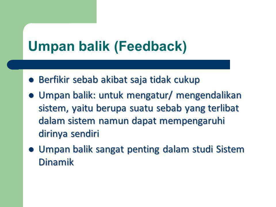 Combined Feedback Loops (Case of Population Growth) - + + + + -