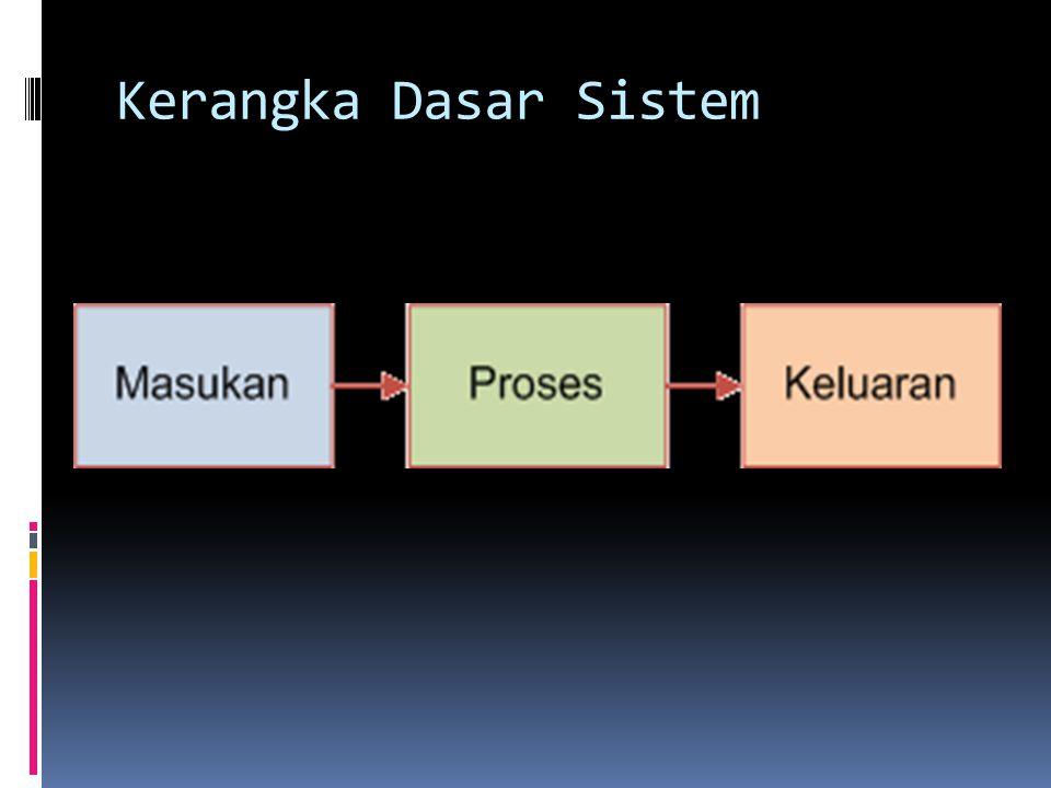 Kerangka Dasar Sistem