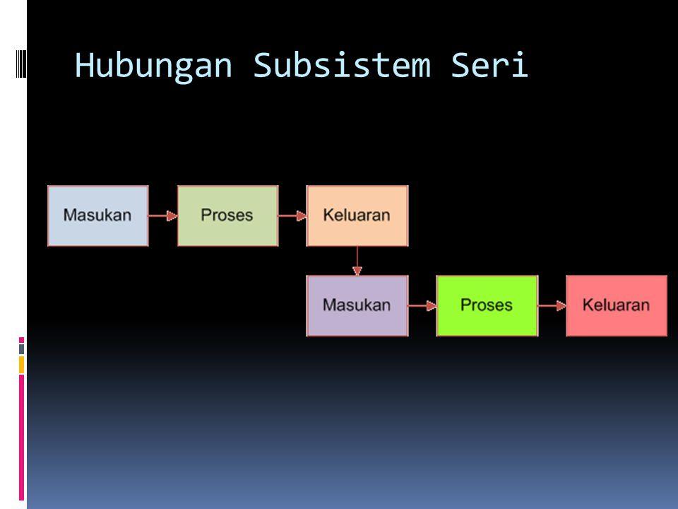 Hubungan Subsistem Seri