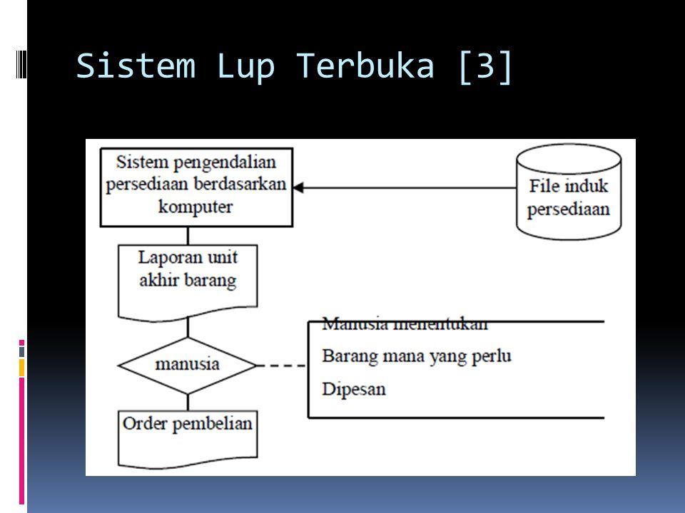 Sistem Lup Terbuka [3]