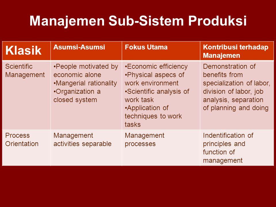 Manajemen Sub-Sistem Produksi Klasik Asumsi-AsumsiFokus UtamaKontribusi terhadap Manajemen Scientific Management •People motivated by economic alone •