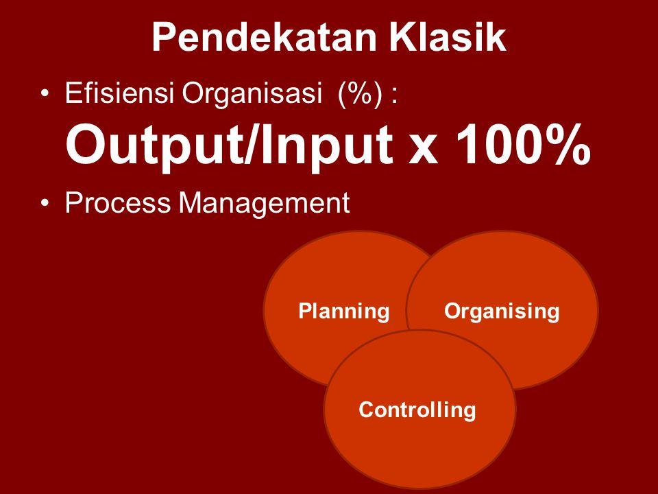 Pendekatan Klasik •Efisiensi Organisasi (%) : Output/Input x 100% PlanningOrganising Controlling •Process Management