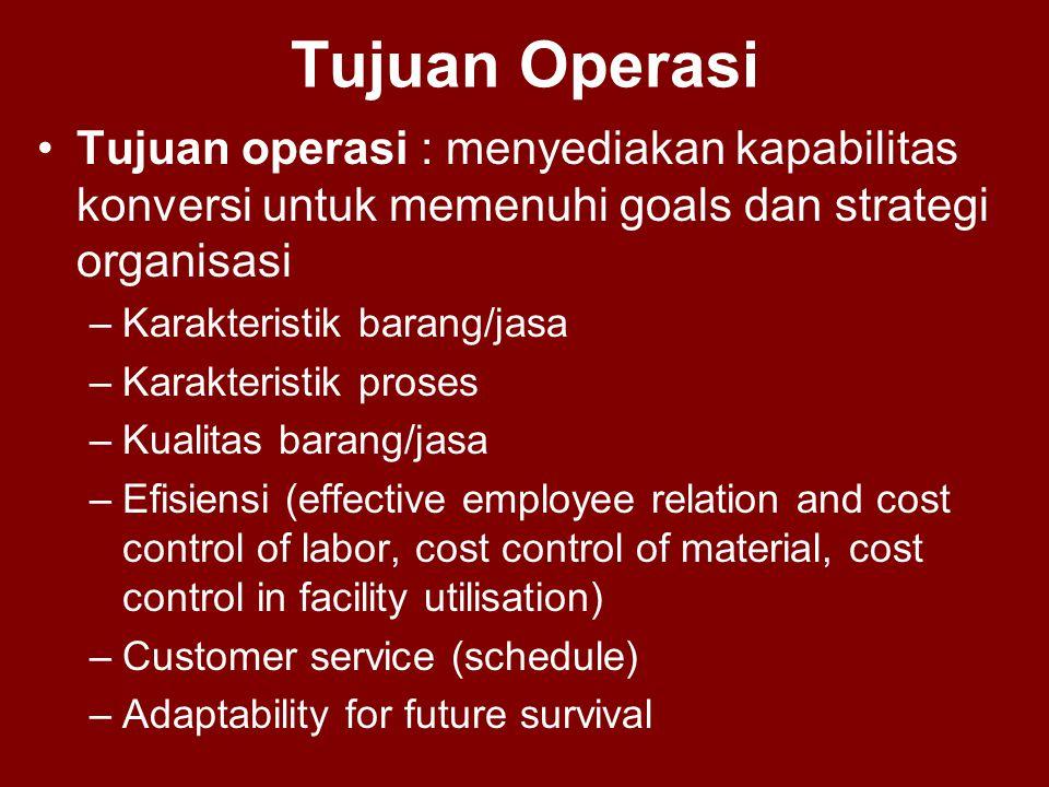 Tujuan Operasi •Tujuan operasi : menyediakan kapabilitas konversi untuk memenuhi goals dan strategi organisasi –Karakteristik barang/jasa –Karakterist