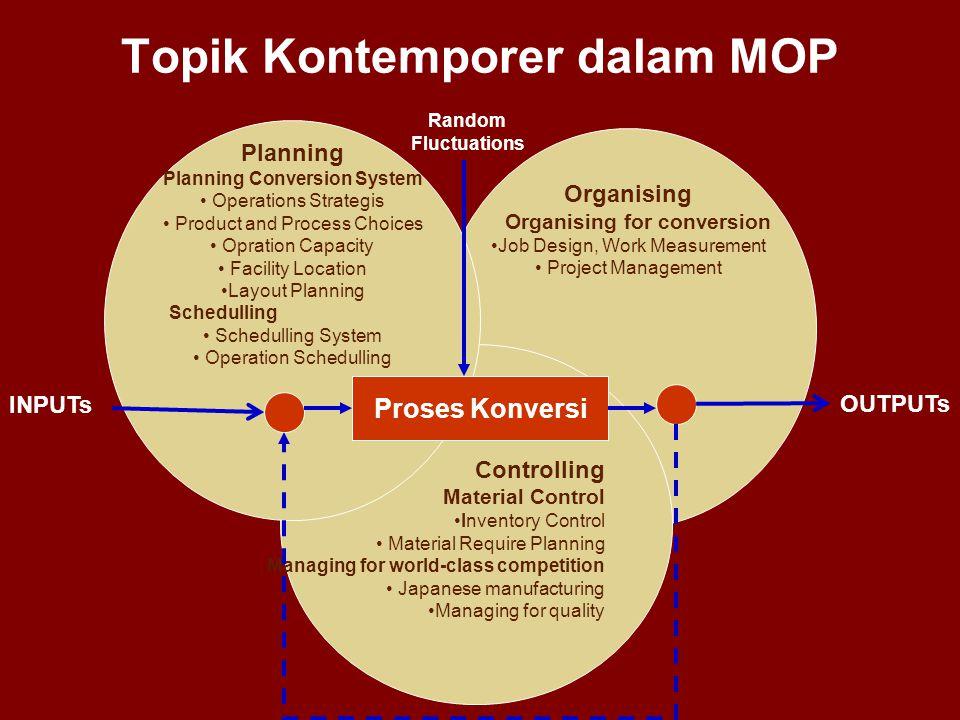 Organising Organising for conversion •Job Design, Work Measurement • Project Management Controlling Material Control •Inventory Control • Material Req
