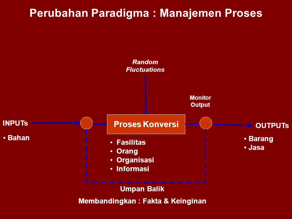 Perubahan Paradigma : Manajemen Proses Proses Konversi INPUTs OUTPUTs Random Fluctuations • Bahan Umpan Balik • Barang • Jasa Membandingkan : Fakta &