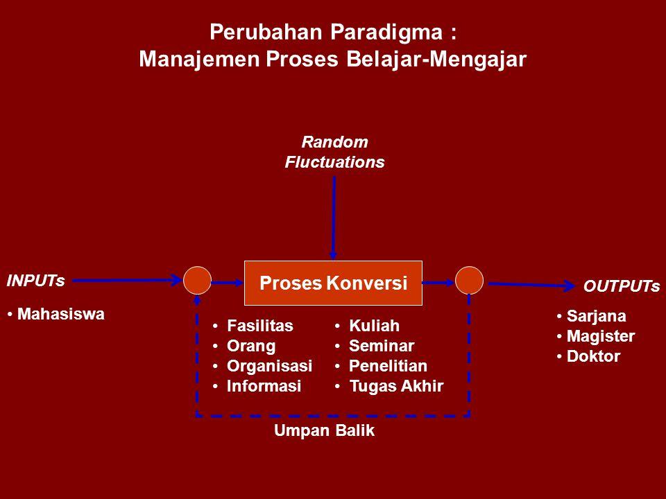 Perubahan Paradigma : Manajemen Proses Belajar-Mengajar Proses Konversi INPUTs OUTPUTs Random Fluctuations • Mahasiswa Umpan Balik • Sarjana • Magiste
