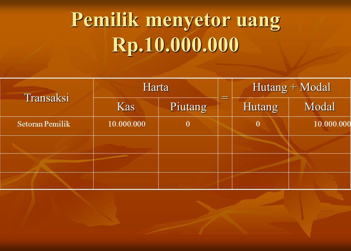 Pemilik menyetor uang Rp.10.000.000 Transaksi Harta = Hutang + Modal KasPiutangHutangModal Setoran Pemilik10.000.00000