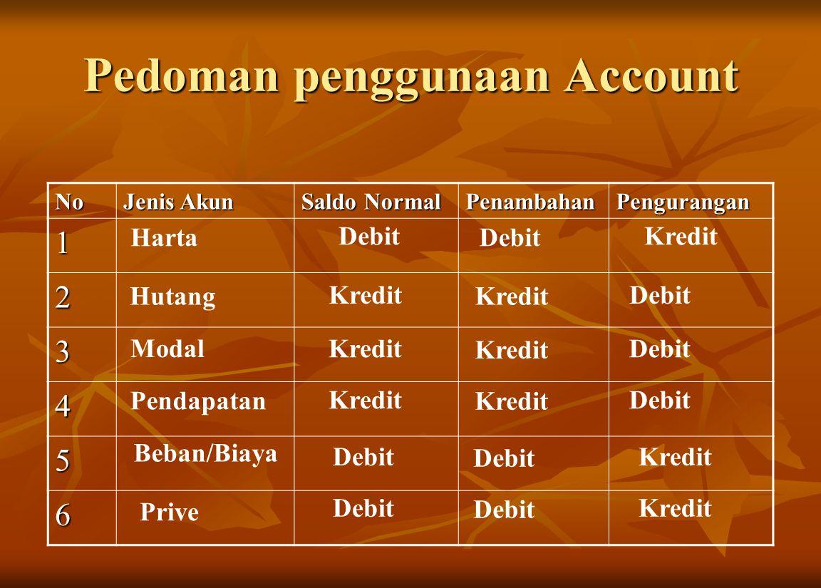 Pedoman penggunaan Account No Jenis Akun Saldo Normal PenambahanPengurangan 1 2 3 4 5 6 Harta Debit Kredit Hutang Kredit Debit Modal Pendapatan Beban/