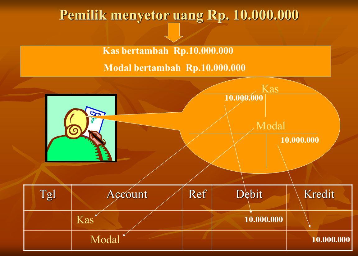 Pemilik menyetor uang Rp. 10.000.000 Kas ModalTglAccountRefDebitKredit Kas bertambah Rp.10.000.000 Modal bertambah Rp.10.000.000 10.000.000 Kas 10.000
