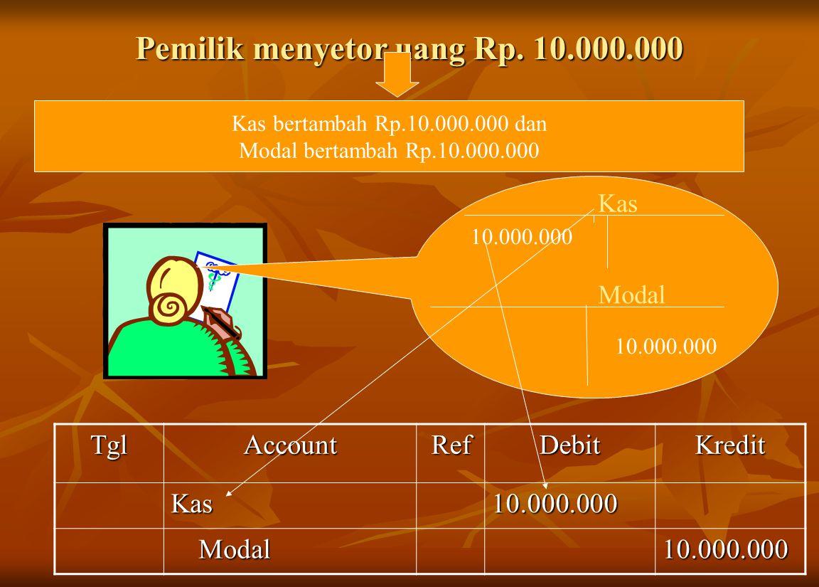 Pemilik menyetor uang Rp. 10.000.000 Kas bertambah Rp.10.000.000 dan Modal bertambah Rp.10.000.000 10.000.000 Kas ModalTglAccountRefDebitKreditKas10.0