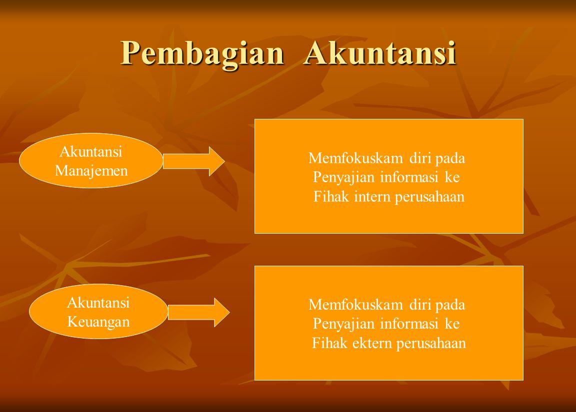 Kenaikan Modal dari Penurunan Untuk Investasi oleh pemilik Revenues/Pendapatan Expenses/Biaya/beban Penarikan Harta Oleh pemilik Modal